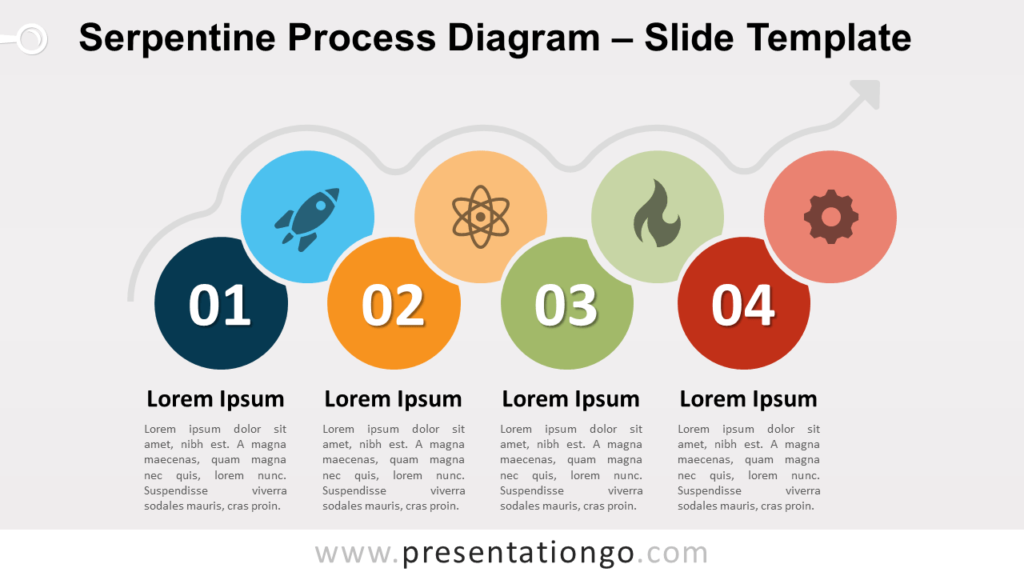 Free Serpentine Process Diagram for PowerPoint and Google Slides