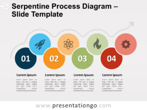 Free Serpentine Process Diagram Slide Template