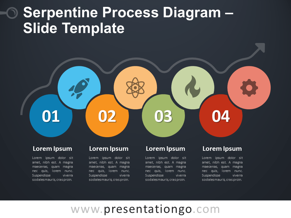 Free Serpentine Process Diagram Template