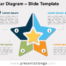 Free Star Diagram PowerPoint Template