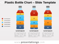 Free Plastic Bottle Chart for PowerPoint