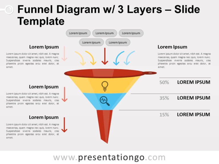 Free Funnel Diagram with 3 Layers for PowerPoint