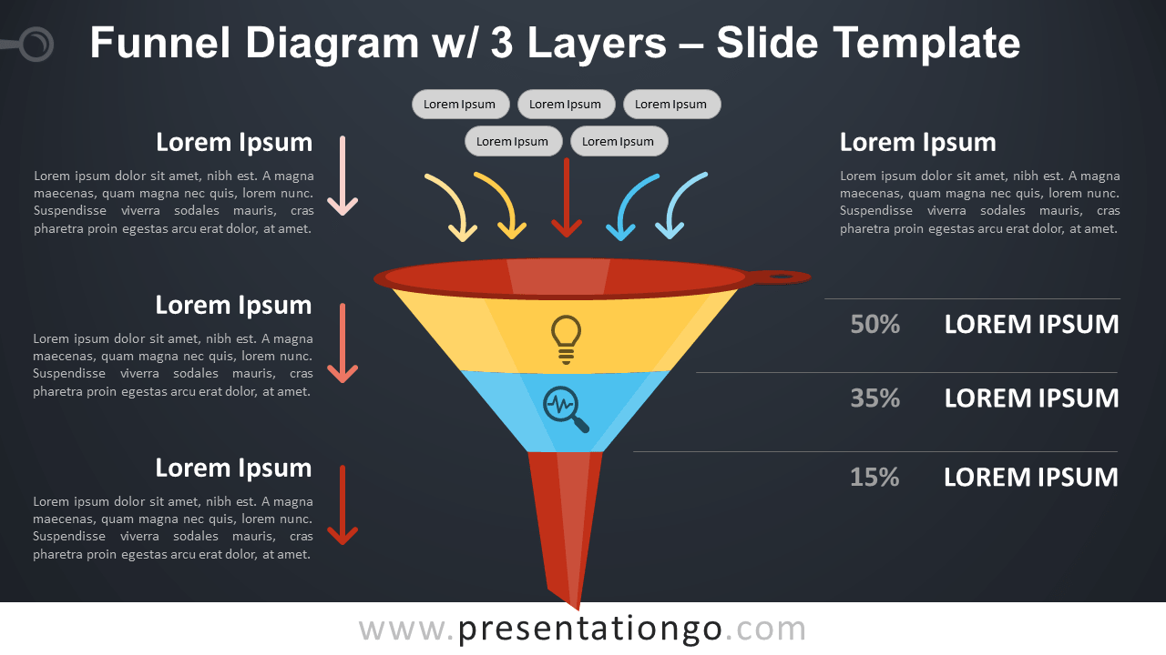 Funnel Diagram with 3 Layers - Free PowerPoint and Google Slides Template