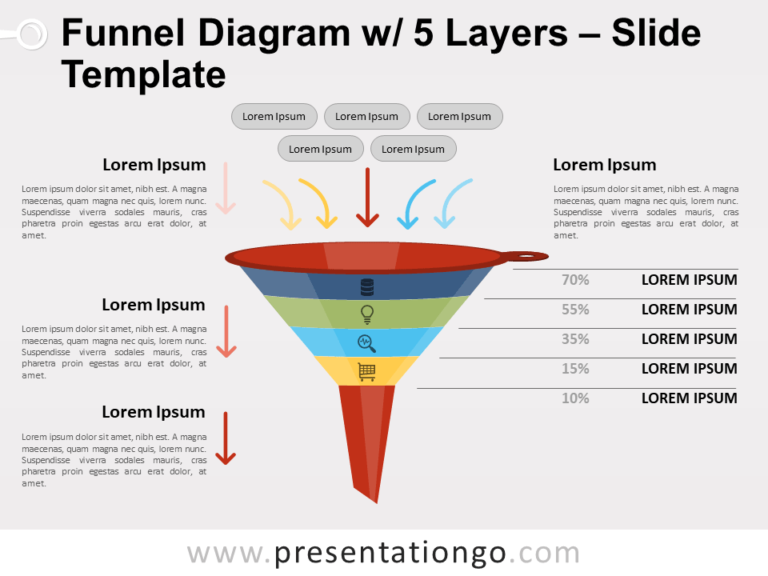 Free Funnel Diagram with 5 Layers for PowerPoint