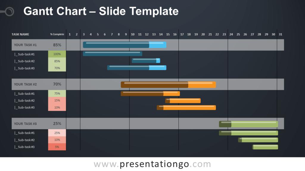 Free Gantt Chart Diagram for PowerPoint and Google Slides