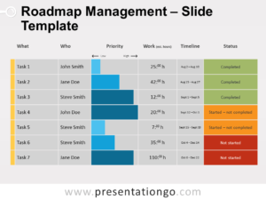 Free Roadmap Management for PowerPoint