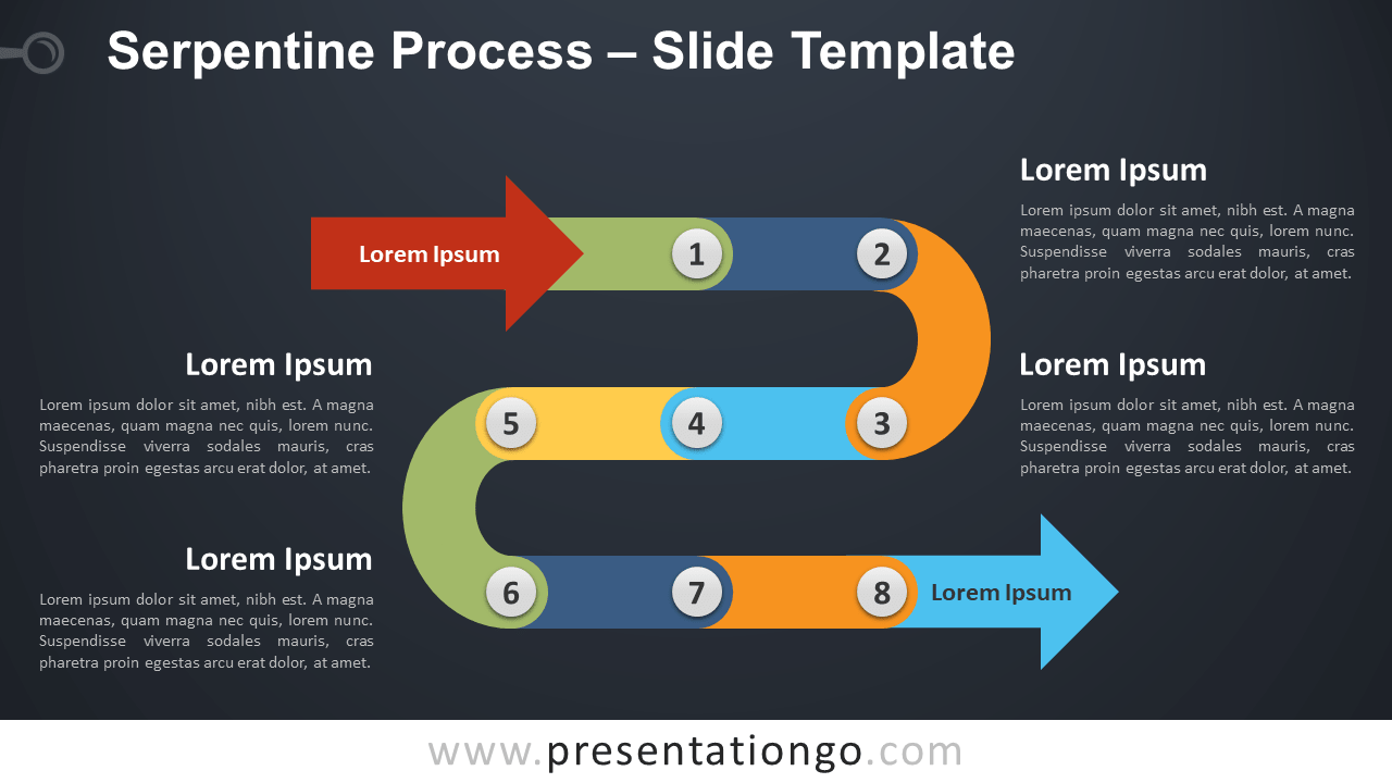 Free Serpentine Process PowerPoint and Google Slides Template