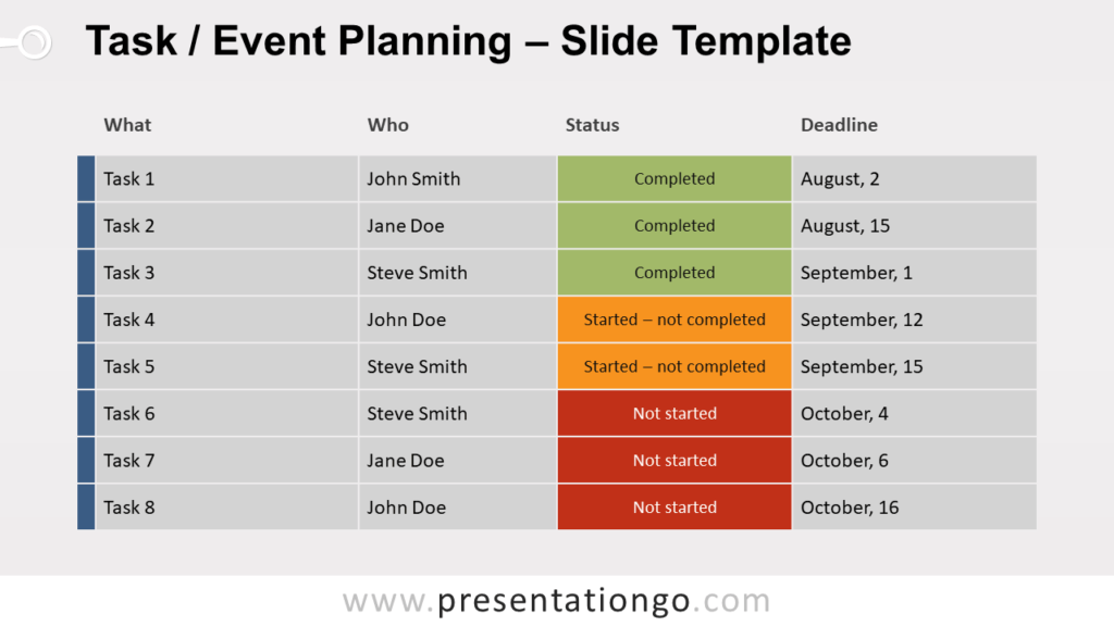 Free Task / Event Planning for PowerPoint and Google Slides