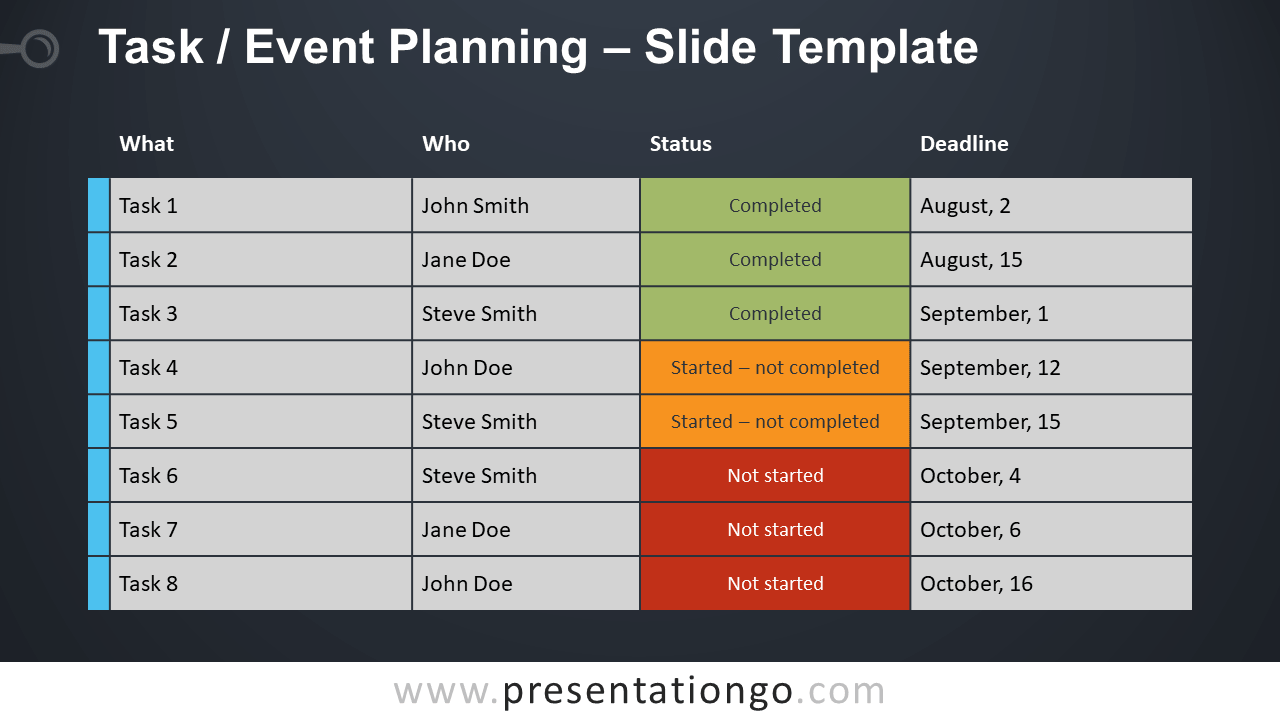 Free Task / Event Planning Template for PowerPoint and Google Slides