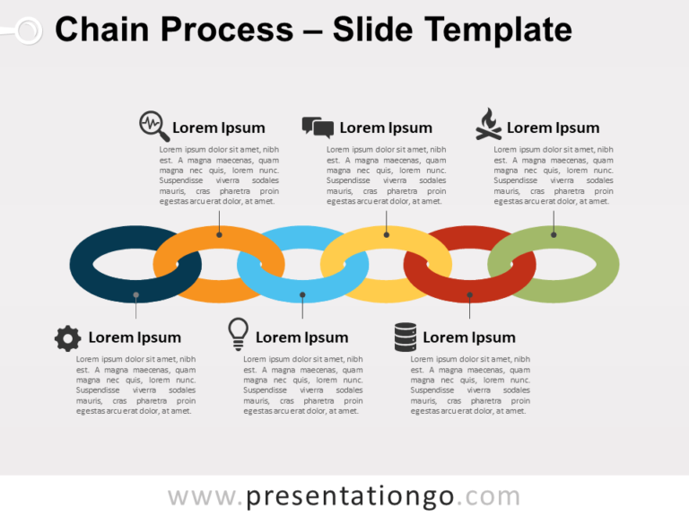 Free Chain Process for PowerPoint