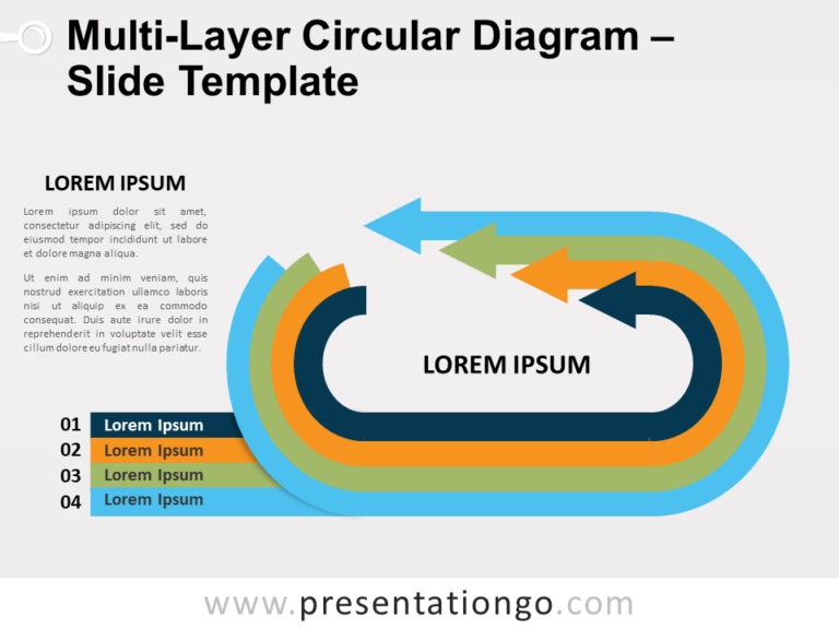 Free Multi-Layer Circular Diagram for PowerPoint
