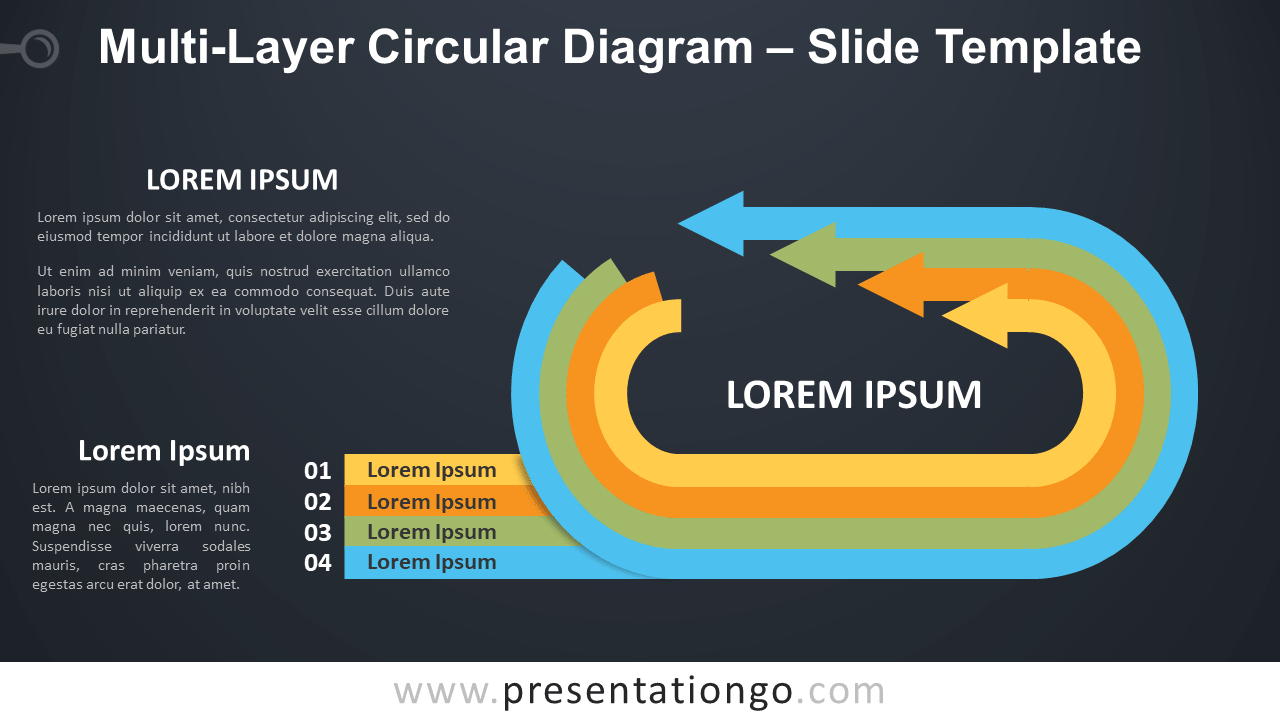Free Multi-Layer Circular Diagram PowerPoint and Google Slides Template