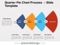 Free Quarter Pie-Chart Process for PowerPoint