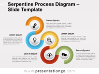 Free Serpentine Process for Diagram PowerPoint