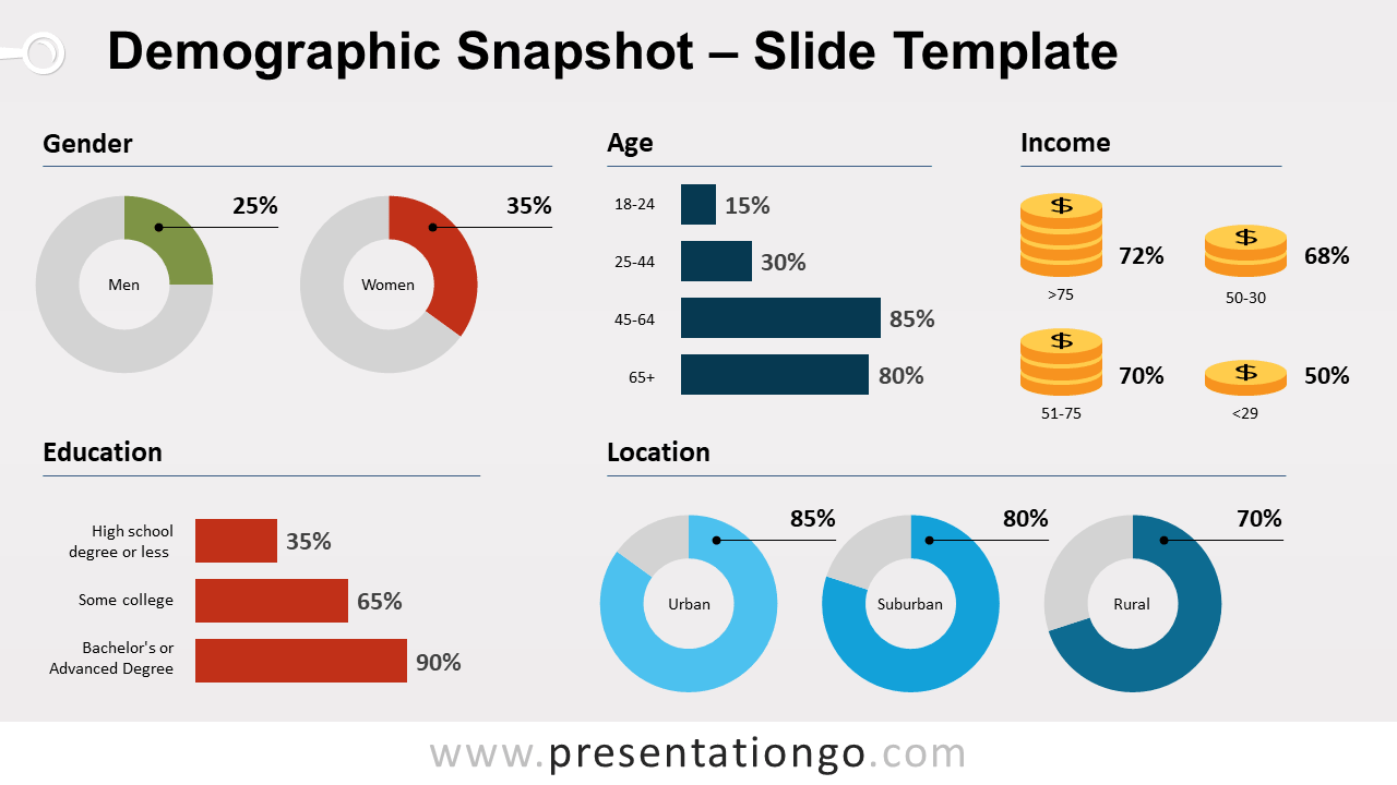 Free Demographic Charts for PowerPoint