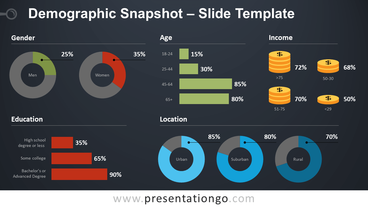 Free Demographic Infographics for PowerPoint