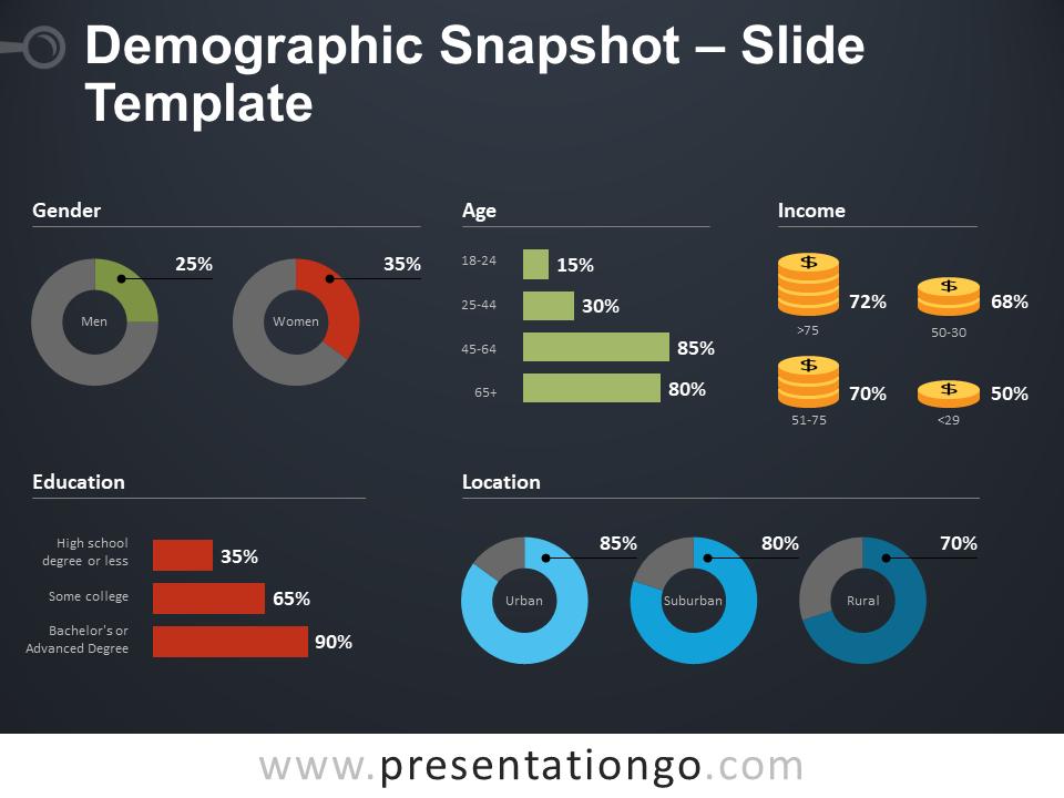 Demographic Snapshot - Infographics for PowerPoint
