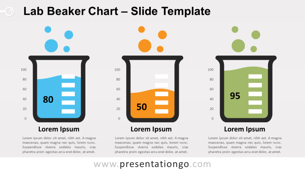 Free Lab Beaker Chart for PowerPoint and Google Slides