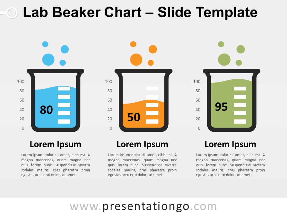 Free Lab Beaker Chart for PowerPoint