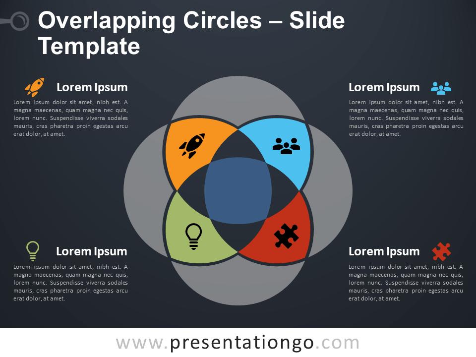 Free Overlapping Circles (aka Venn Diagram) for PowerPoint