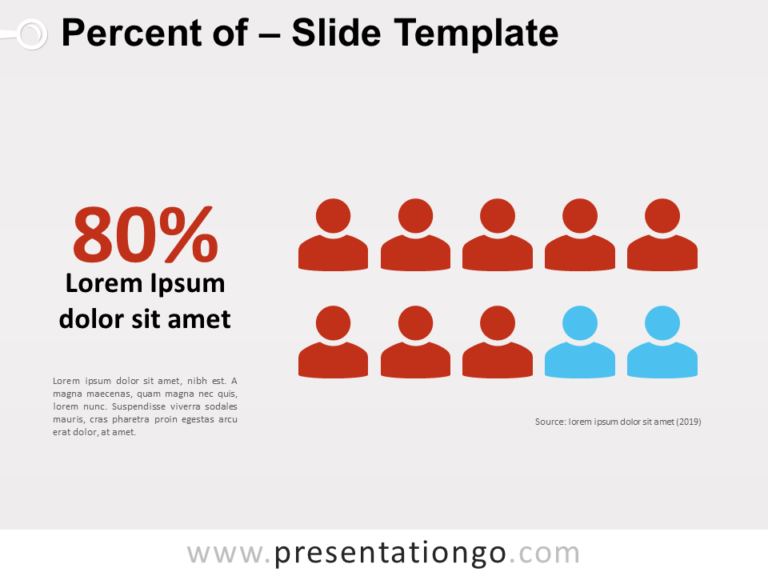 Percent of Infographic for PowerPoint and Google Slides