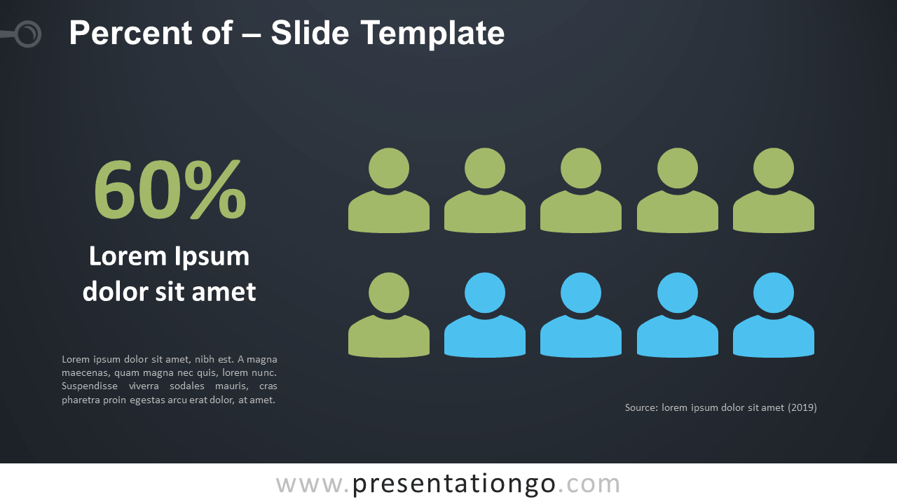 Percent of - Template for PowerPoint and Google Slides