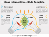 Free Ideas Intersection for PowerPoint
