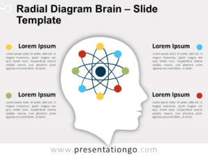 Free Radial Diagram Brain for PowerPoint