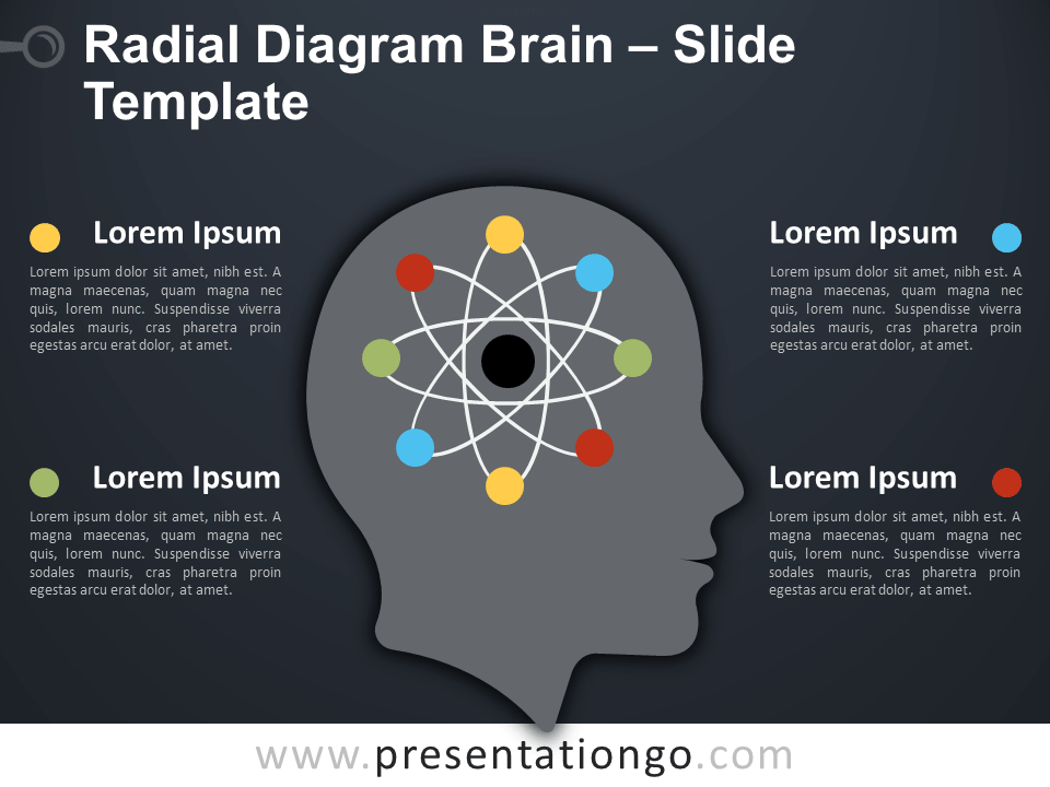 Free Radial Diagram with Orbits Brain for PowerPoint