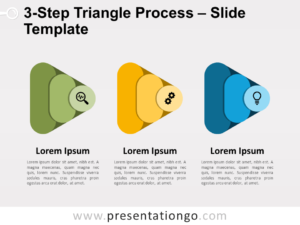 Free 3-Step Triangle Process for PowerPoint
