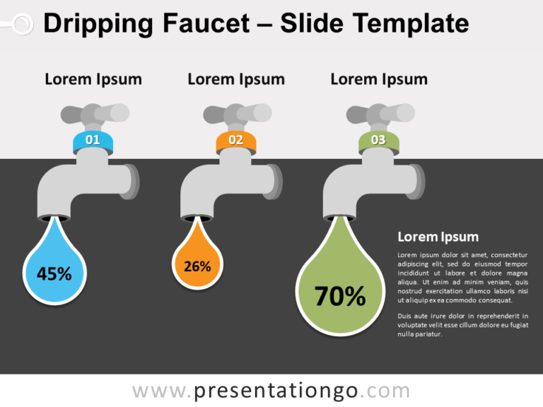 Free Dripping Faucet for PowerPoint