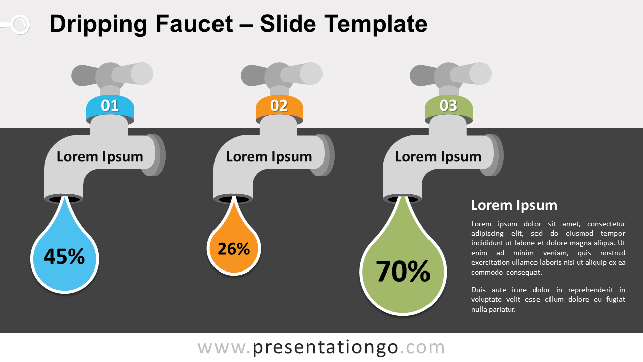 Free Dripping Faucet for PowerPoint and Google Slides