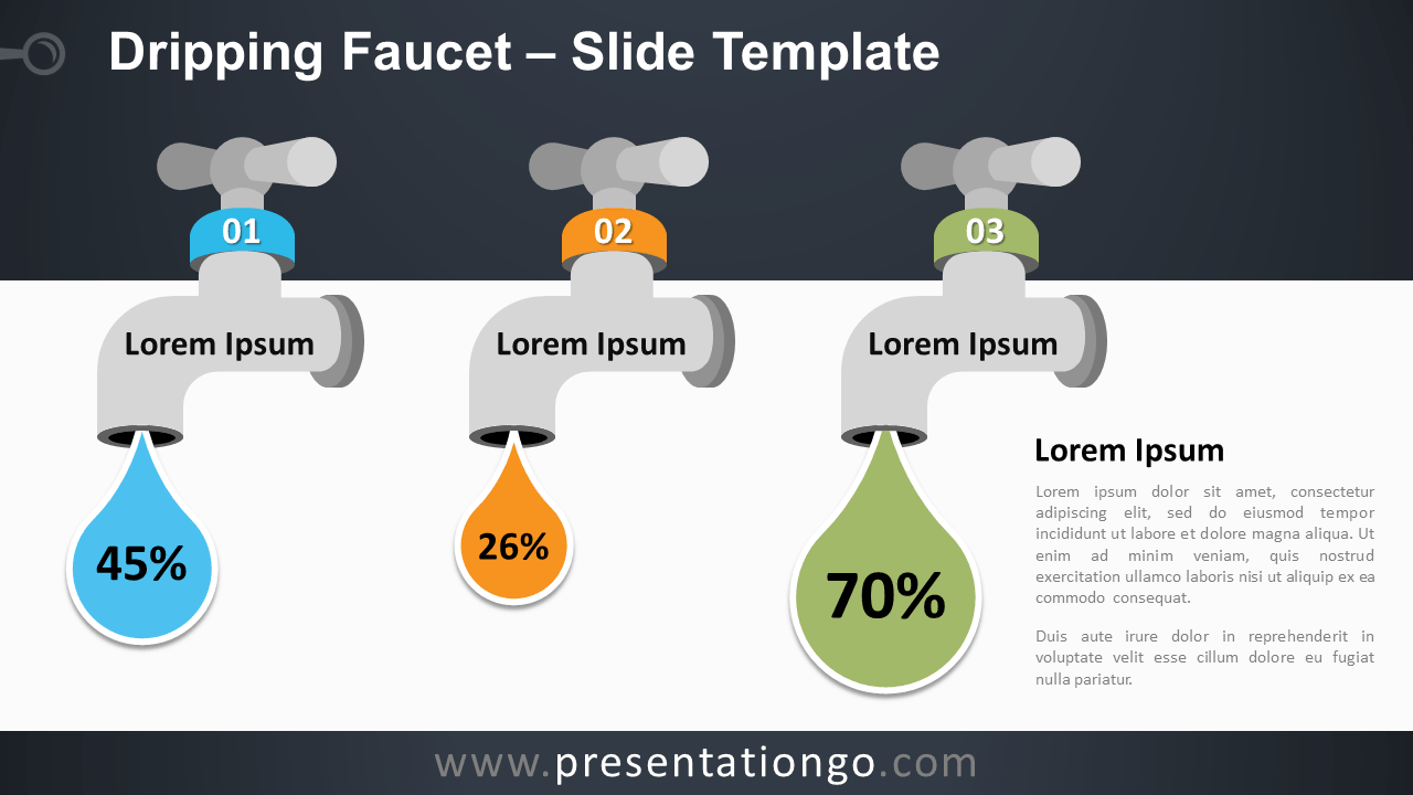 Free Dripping Faucet Template for PowerPoint and Google Slides