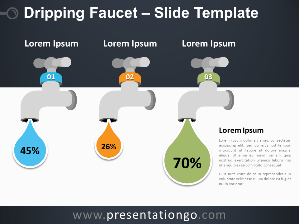 Free Dripping Faucet Template for PowerPoint