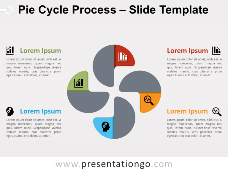 Free Pie Cycle Process for PowerPoint