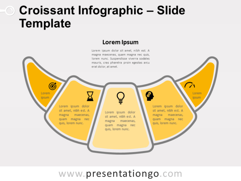 Free Croissant for PowerPoint