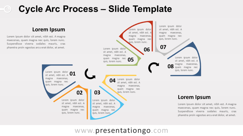 Free Cycle Arc Process for PowerPoint and Google Slides