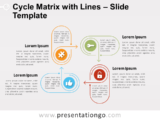 Free Cycle Matrix Lines for PowerPoint