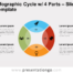 Free Infographic Cycle 4 Parts for PowerPoint
