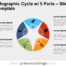 Free Infographic Cycle 5 Parts for PowerPoint