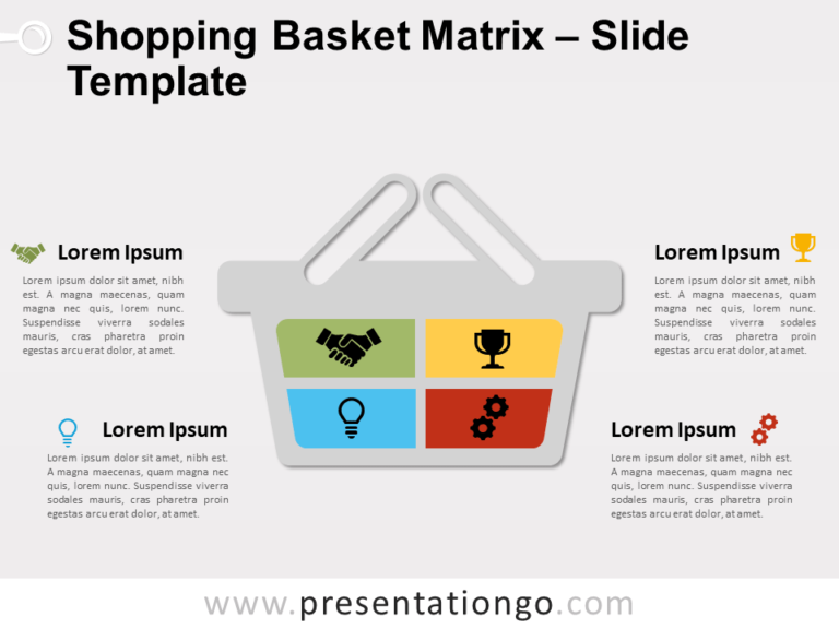 Free Shopping Basket Matrix for PowerPoint