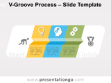 Free V-Groove Process for PowerPoint