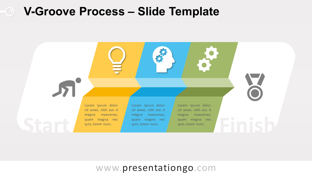 Free V-Groove Process for PowerPoint and Google Slides