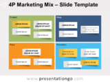 Free 4P Marketing Mix Template for PowerPoint