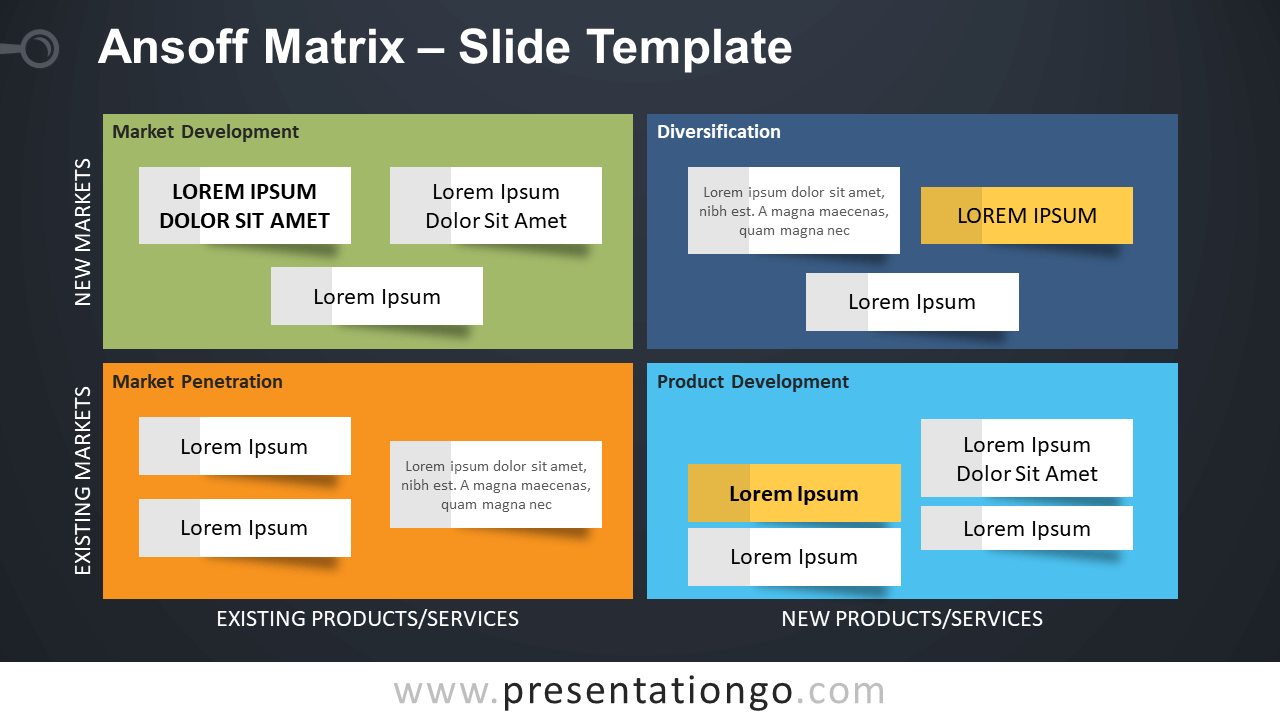 Free Ansoff Matrix Table for PowerPoint and Google Slides