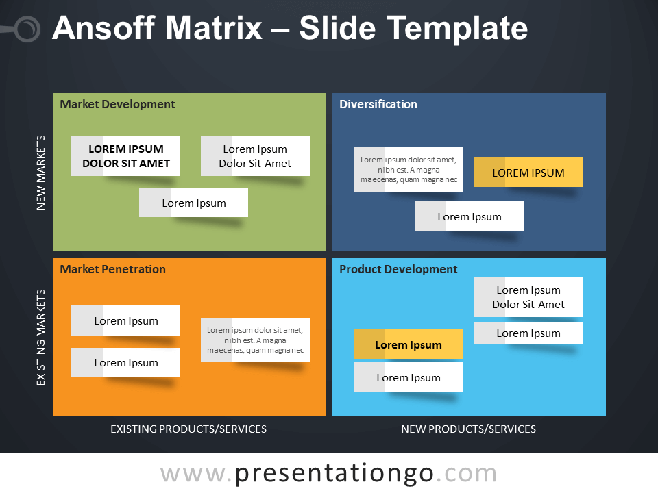 Free Ansoff Matrix Table for PowerPoint