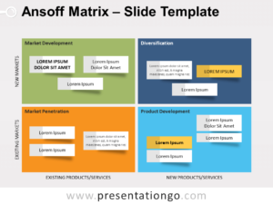 Free Ansoff Matrix Template for PowerPoint