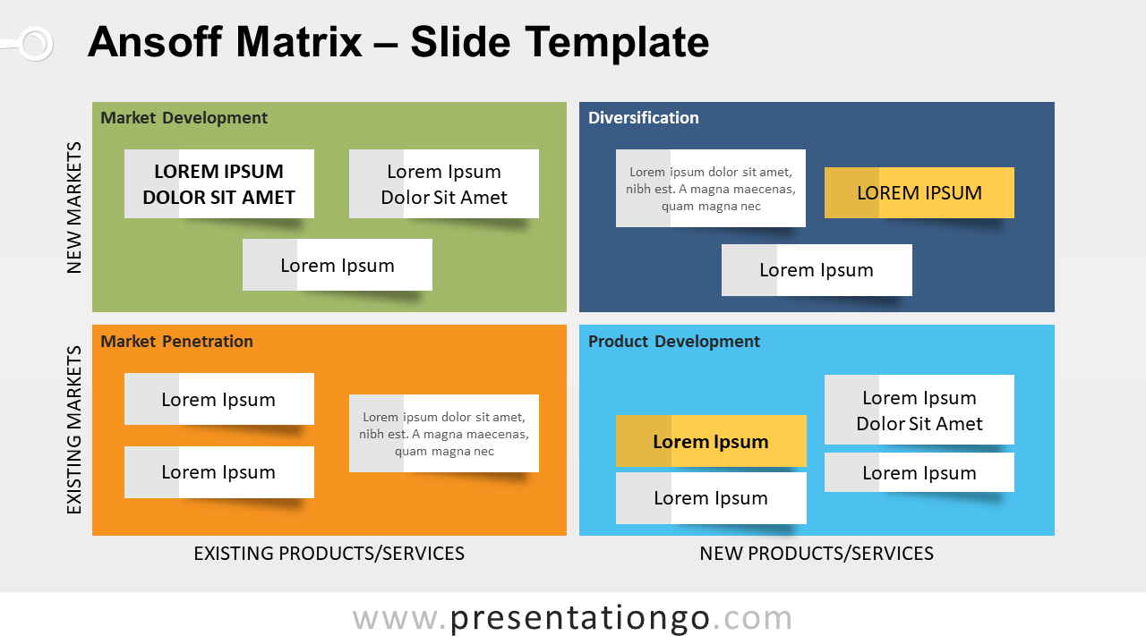 Free Ansoff Matrix Template for PowerPoint and Google Slides