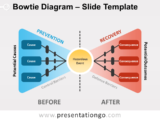 Free Bowtie Diagram for PowerPoint