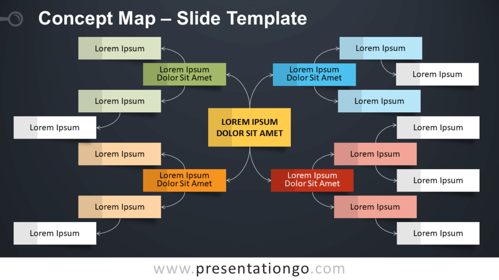 Free Concept Map Infographic for PowerPoint and Google Slides